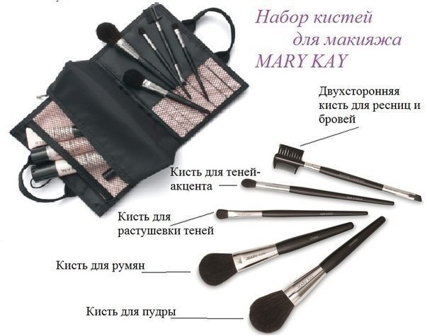 Продажа косметики Мэри Кей с доставкой по России